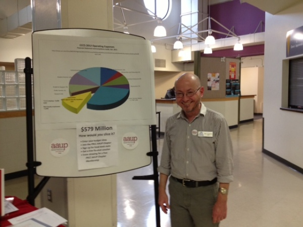 Mark DuCharme with Pie Chart illustrating Revenue Division